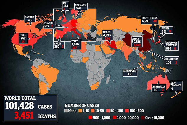 Cases of coronavirus worldwide tipped 101,000 today. More than 3,450 people have died